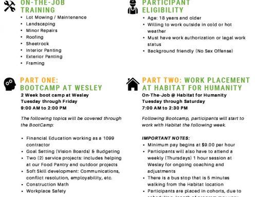 Habitat Residential Construction Training Program